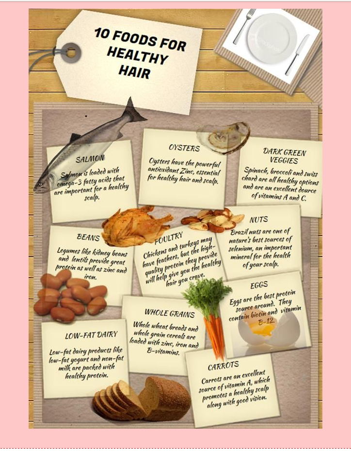 Foods for Healthy Hair - Food tips for healthy skin & hair